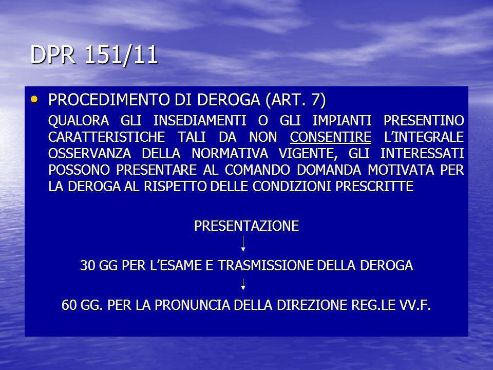 DPR 151/11 PROCEDIMENTO DI DEROGA (ART. 7)