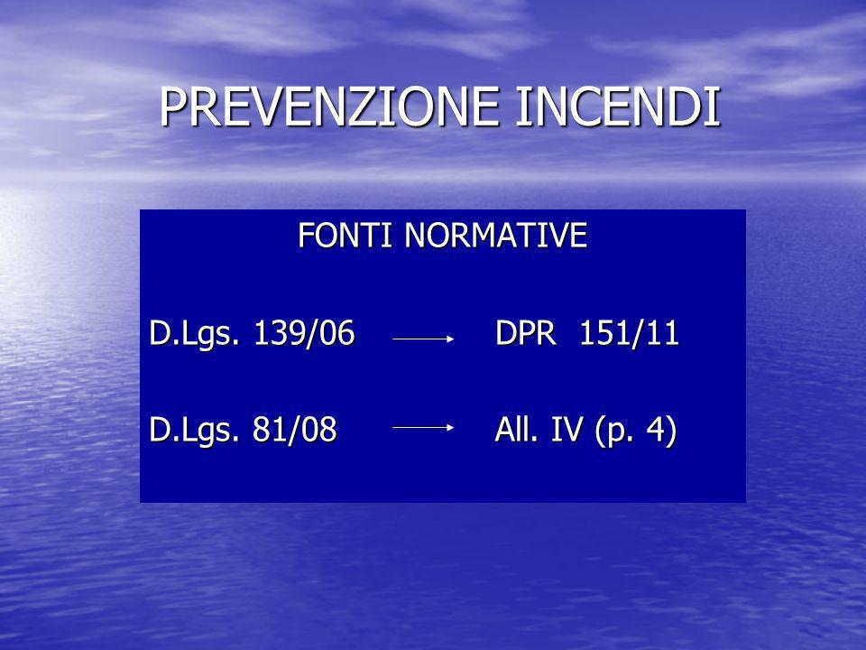 FONTI NORMATIVE D.Lgs. 139/06 DPR 151/11 D.Lgs. 81/08 All. IV (p. 4)
