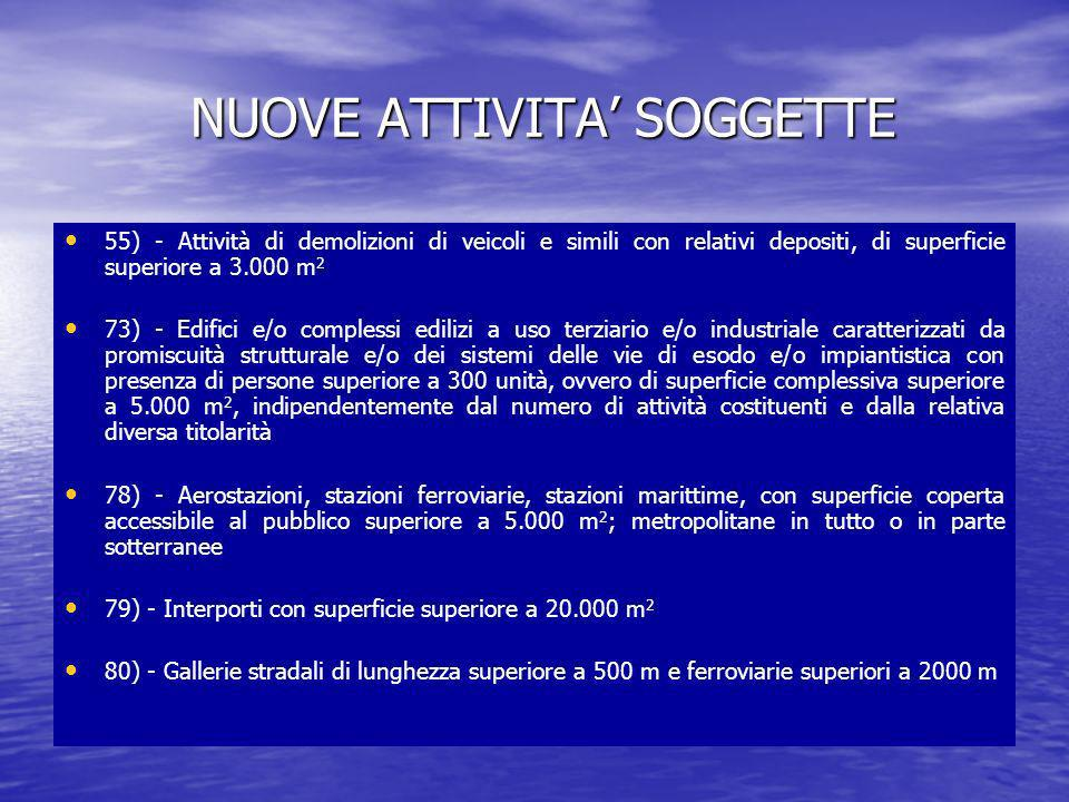 NUOVE ATTIVITA' SOGGETTE