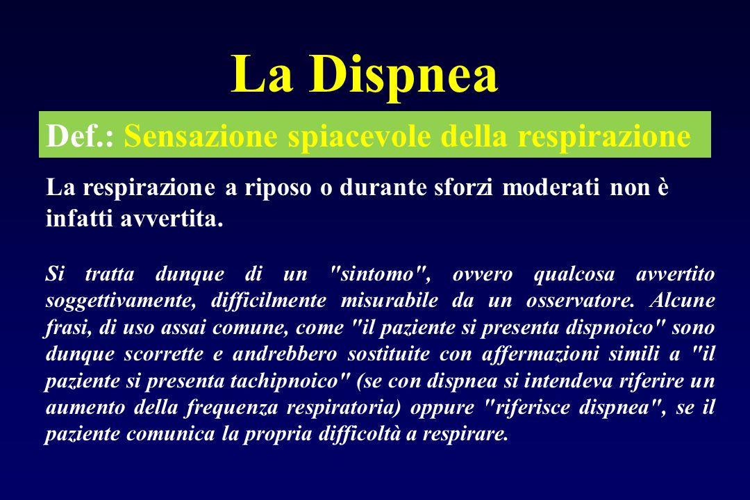 La Dispnea Def.: Sensazione spiacevole della respirazione