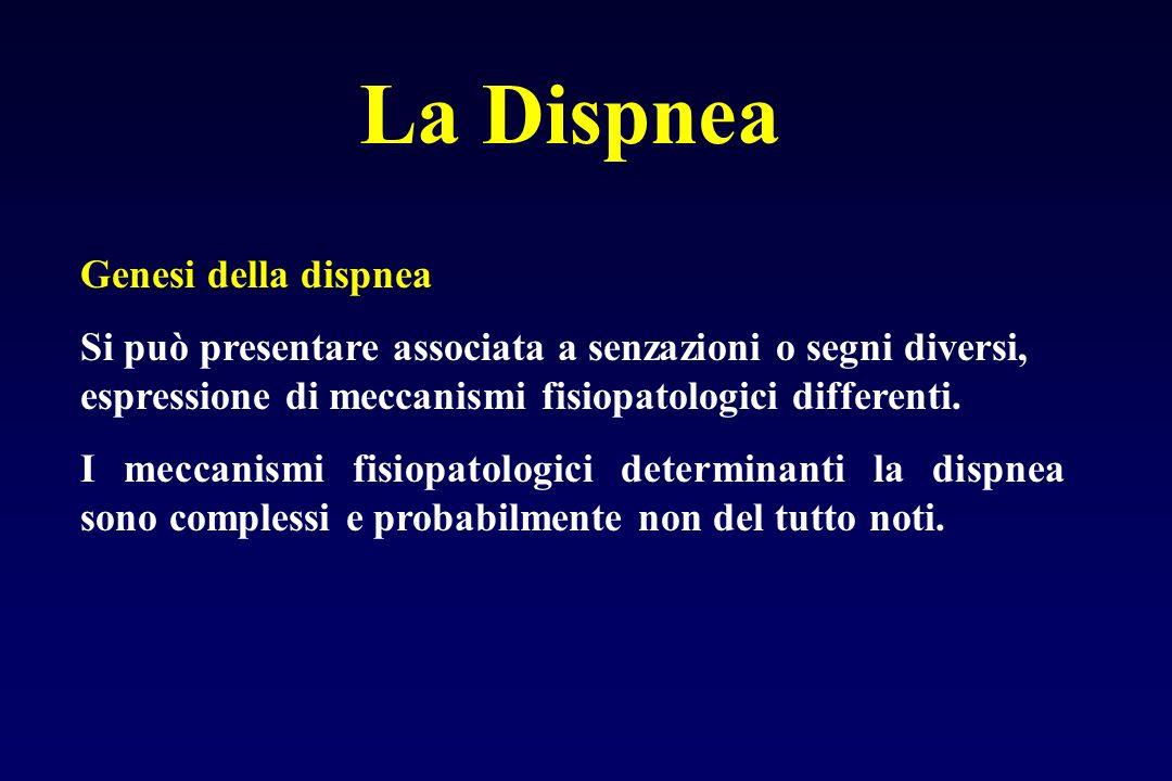 La Dispnea Genesi della dispnea