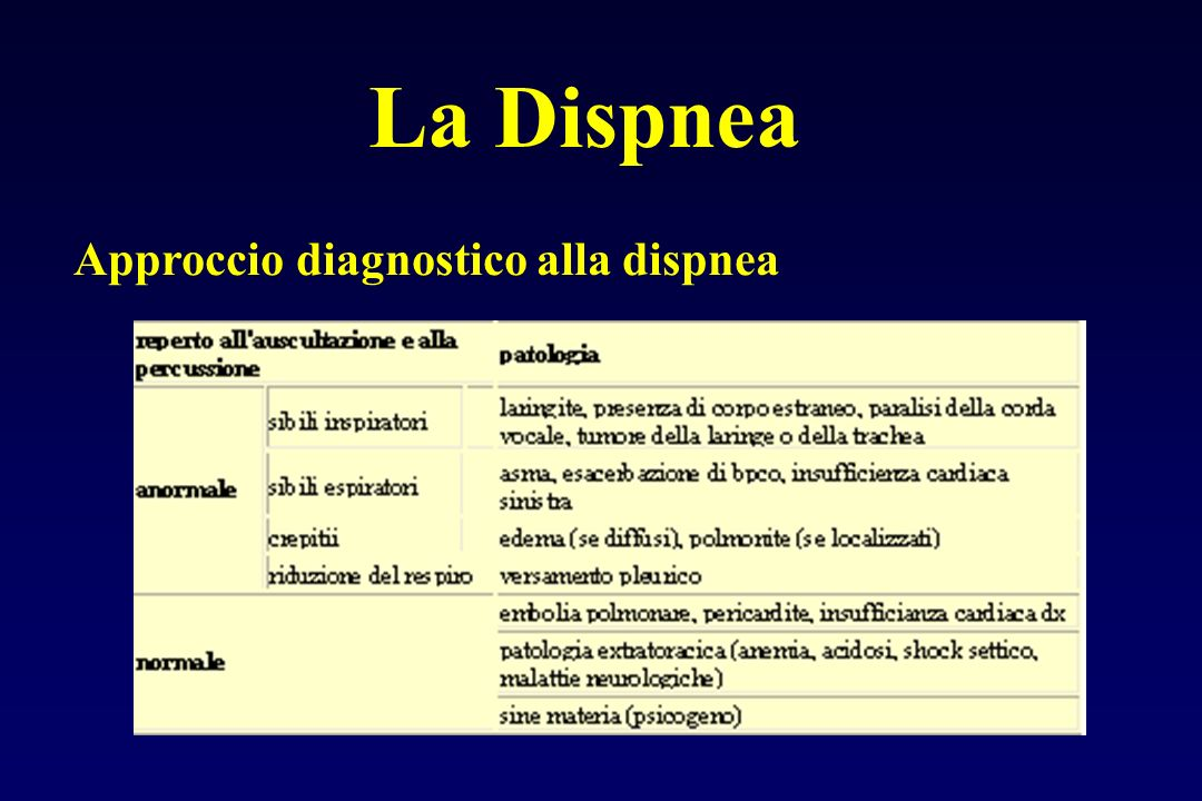 La Dispnea Approccio diagnostico alla dispnea