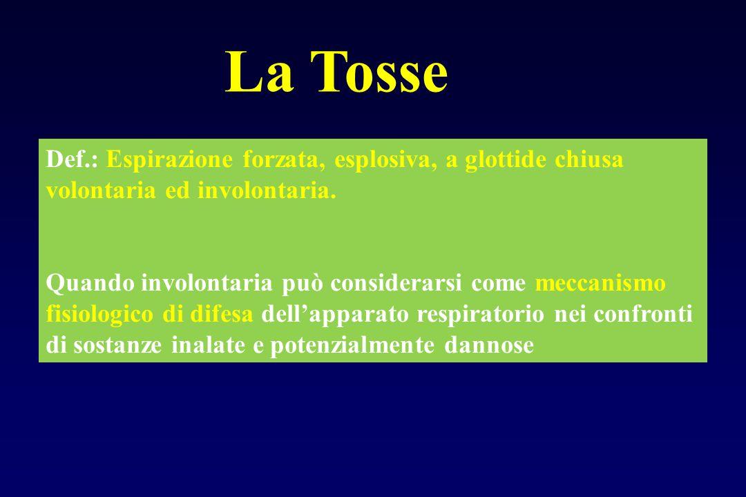 La Tosse Def.: Espirazione forzata, esplosiva, a glottide chiusa volontaria ed involontaria.
