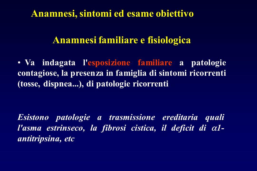 Anamnesi familiare e fisiologica