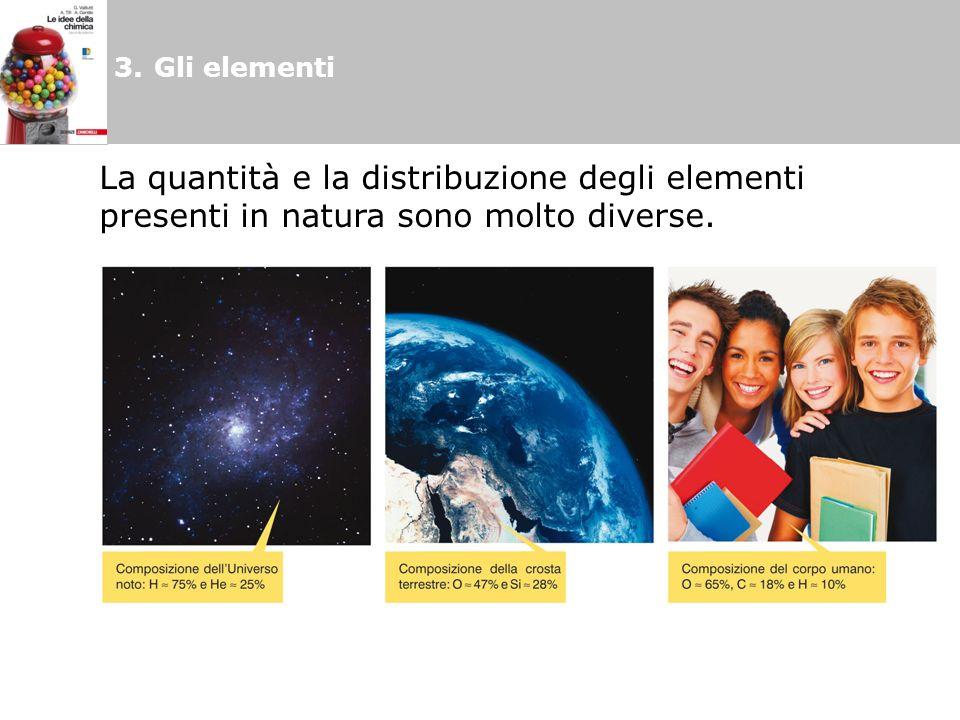 3. Gli elementi La quantità e la distribuzione degli elementi presenti in natura sono molto diverse.
