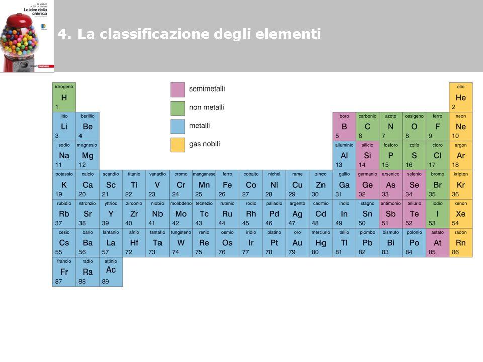 4. La classificazione degli elementi