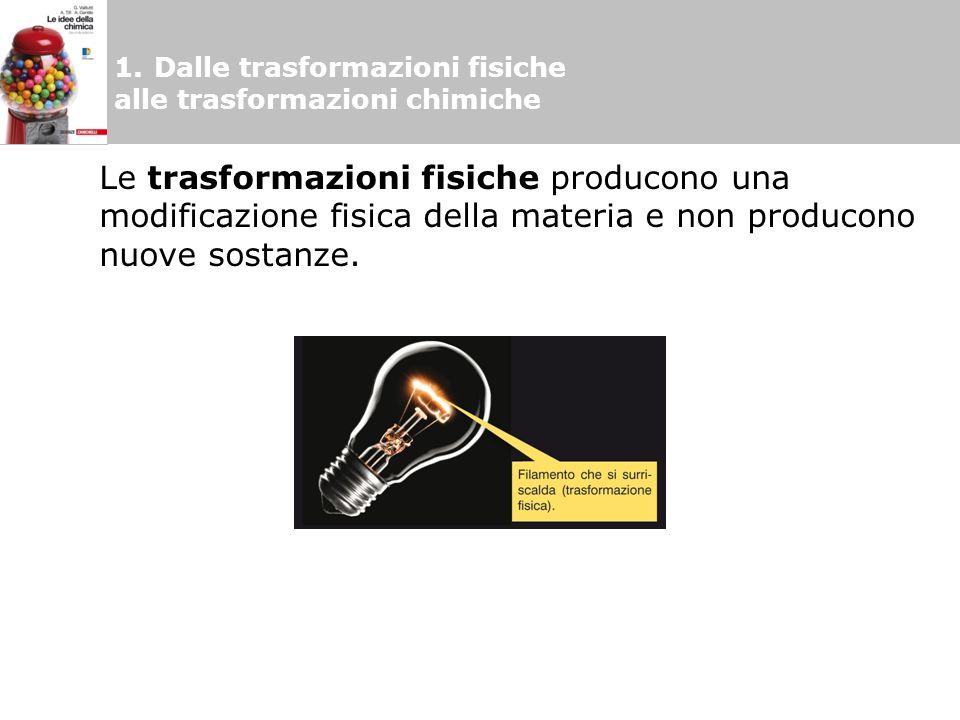 1. Dalle trasformazioni fisiche alle trasformazioni chimiche