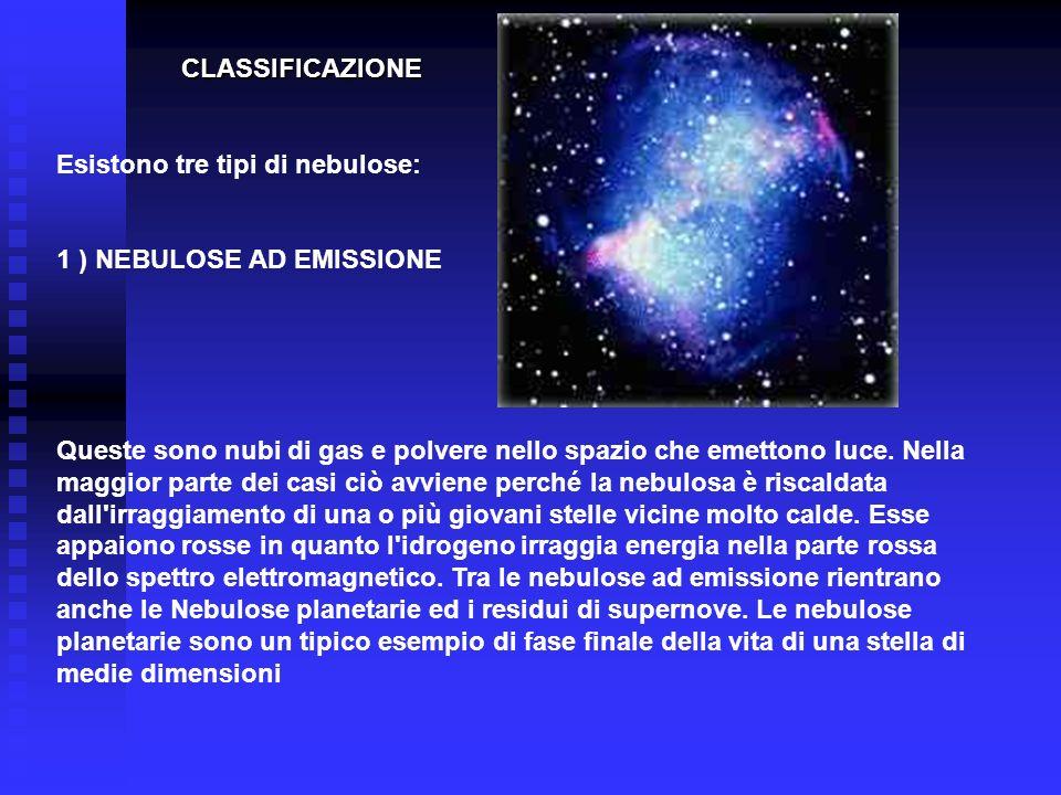 CLASSIFICAZIONEEsistono tre tipi di nebulose: 1 ) NEBULOSE AD EMISSIONE.