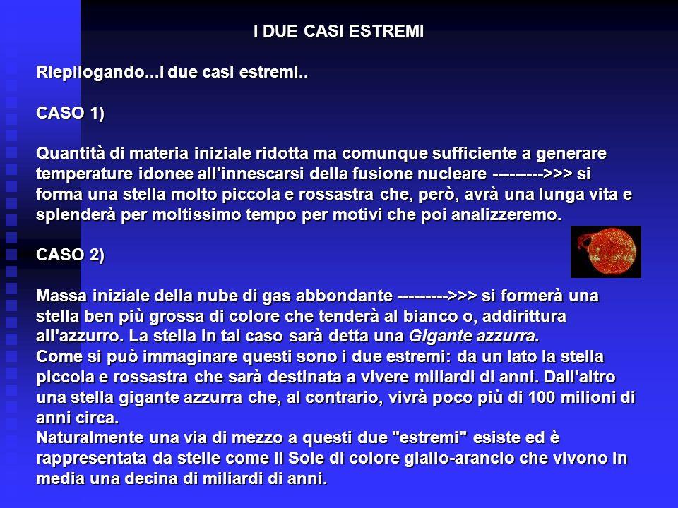I DUE CASI ESTREMIRiepilogando...i due casi estremi.. CASO 1)