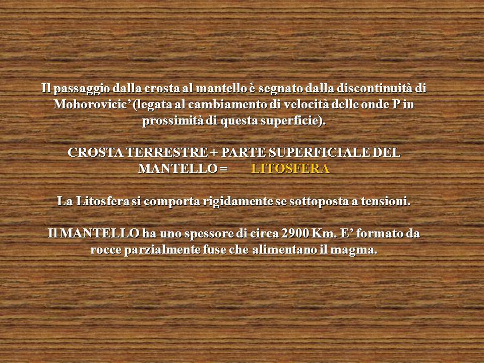 CROSTA TERRESTRE + PARTE SUPERFICIALE DEL MANTELLO = LITOSFERA