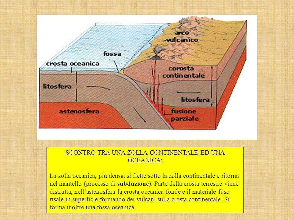 SCONTRO TRA UNA ZOLLA CONTINENTALE ED UNA OCEANICA: