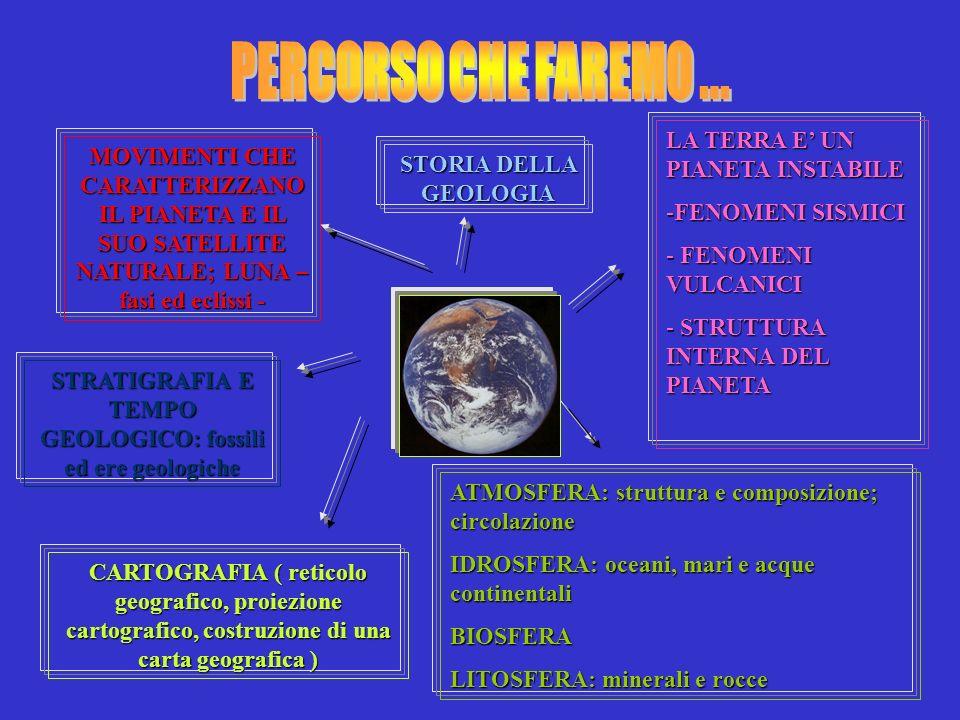 STRATIGRAFIA E TEMPO GEOLOGICO: fossili ed ere geologiche