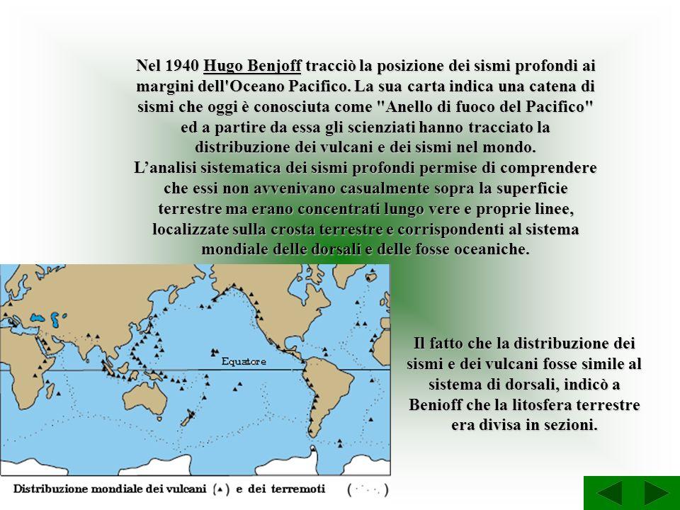 Nel 1940 Hugo Benjoff tracciò la posizione dei sismi profondi ai margini dell Oceano Pacifico. La sua carta indica una catena di sismi che oggi è conosciuta come Anello di fuoco del Pacifico ed a partire da essa gli scienziati hanno tracciato la distribuzione dei vulcani e dei sismi nel mondo.