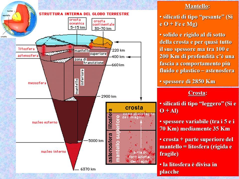 Mantello: silicati di tipo pesante (Si e O + Fe e Mg)