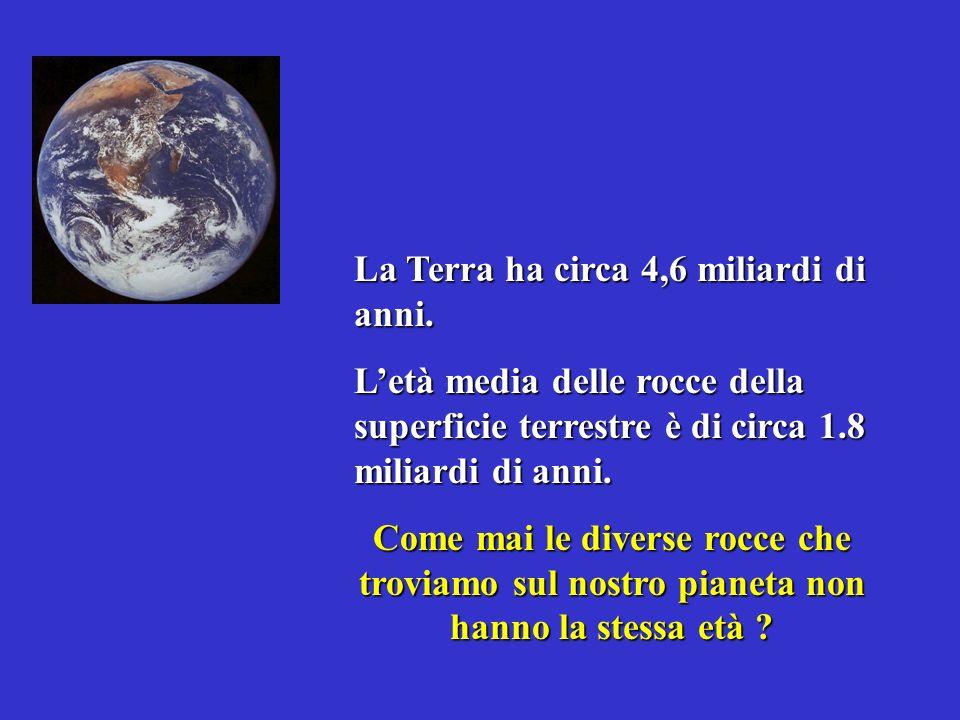 La Terra ha circa 4,6 miliardi di anni.