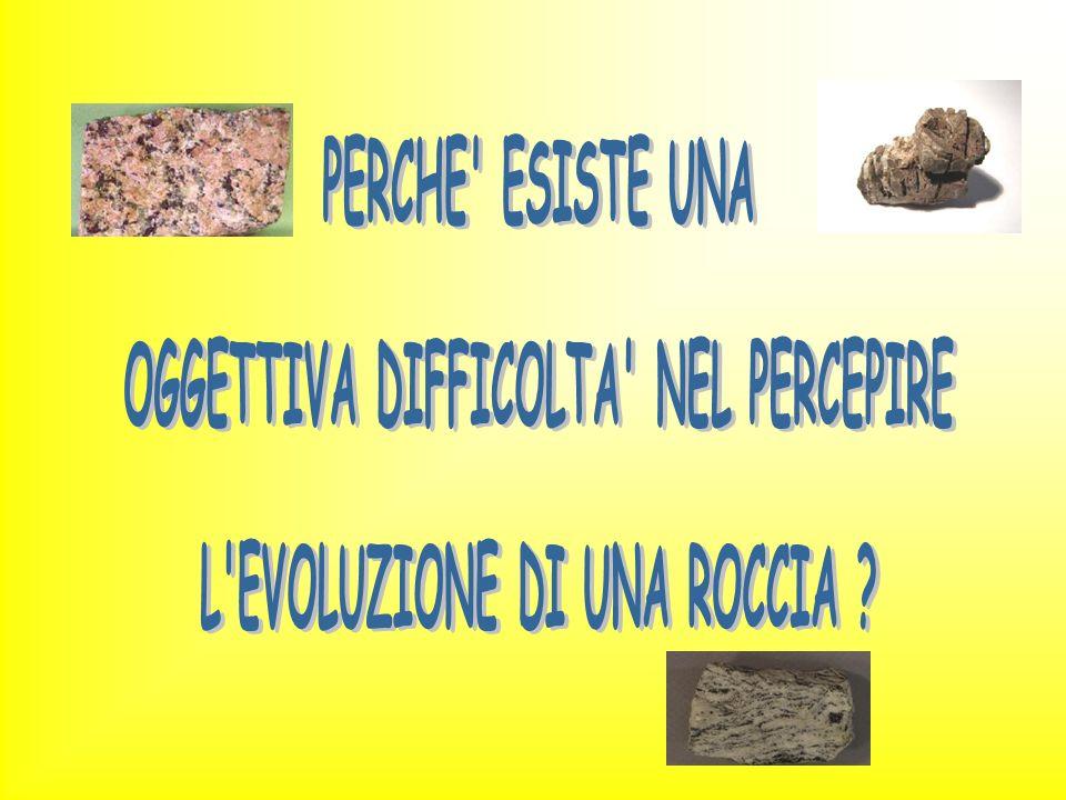 OGGETTIVA DIFFICOLTA NEL PERCEPIRE L EVOLUZIONE DI UNA ROCCIA