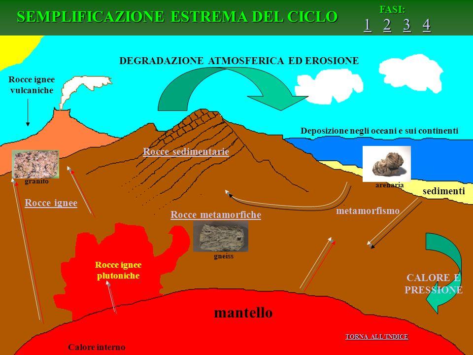 Rocce ignee vulcaniche Rocce ignee plutoniche