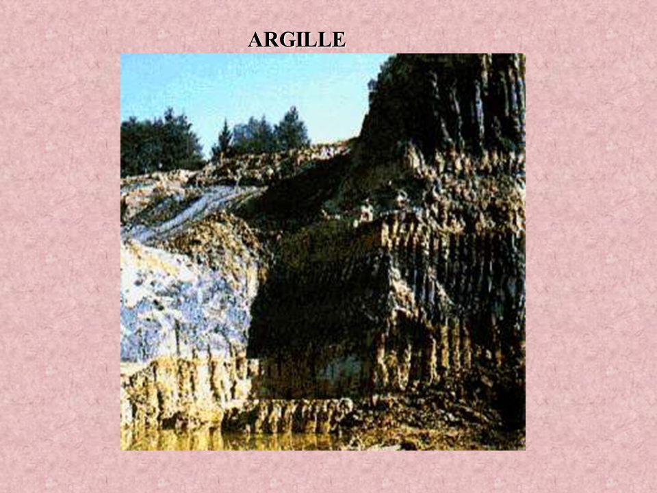 ARGILLE