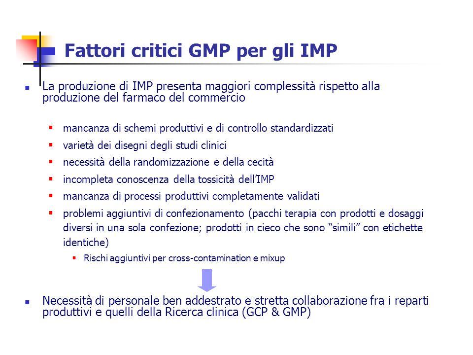 Fattori critici GMP per gli IMP