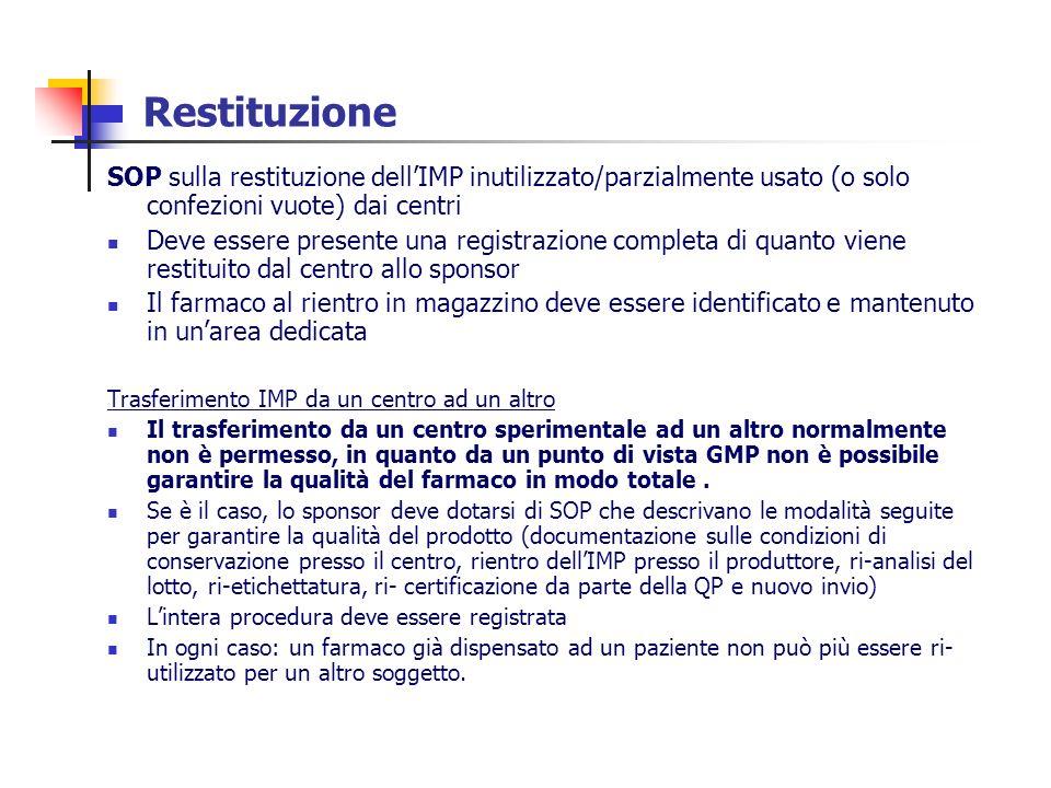 Restituzione SOP sulla restituzione dell'IMP inutilizzato/parzialmente usato (o solo confezioni vuote) dai centri.