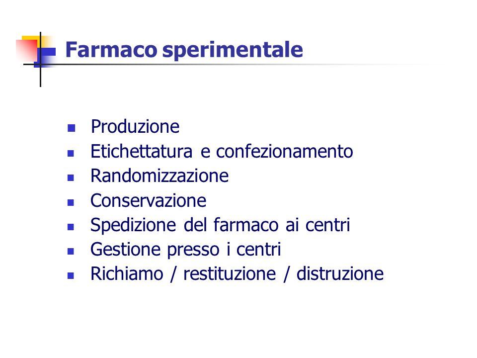 Farmaco sperimentale Produzione Etichettatura e confezionamento