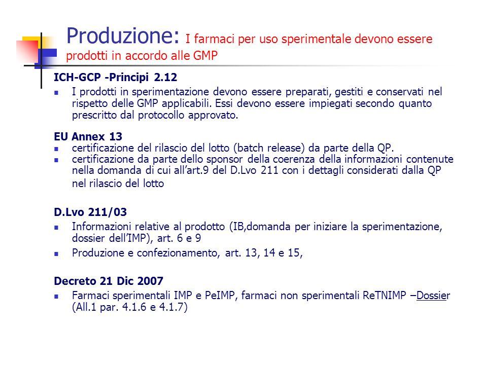 Produzione: I farmaci per uso sperimentale devono essere prodotti in accordo alle GMP