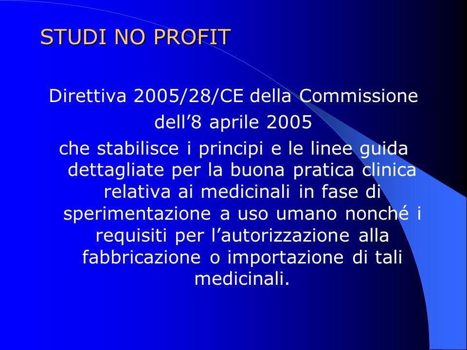 Direttiva 2005/28/CE della Commissione