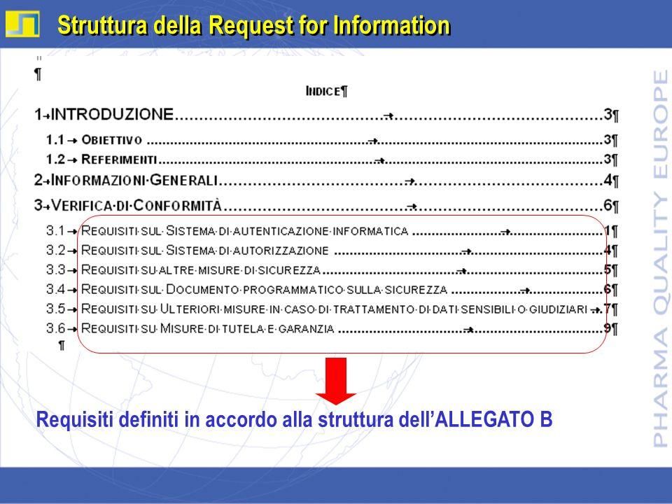 Struttura della Request for Information