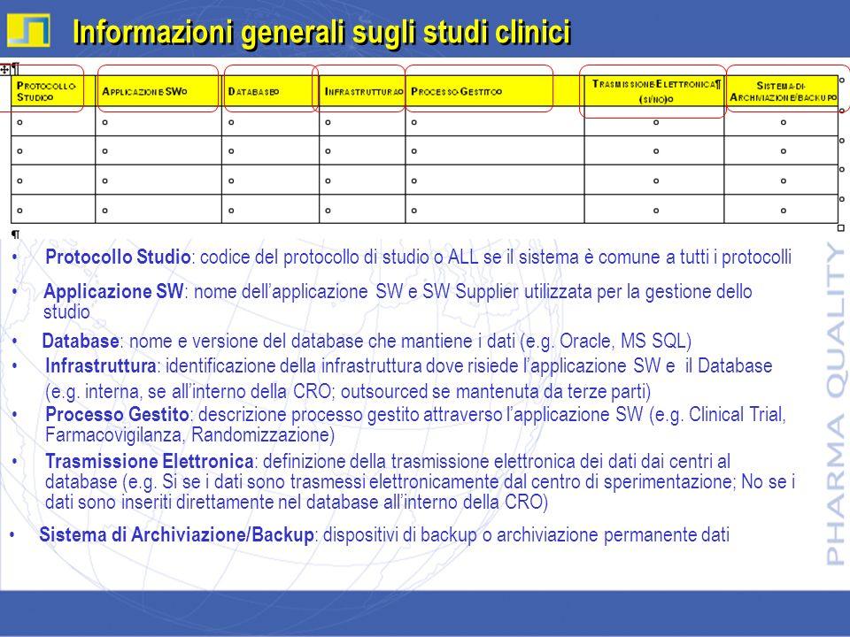 Informazioni generali sugli studi clinici