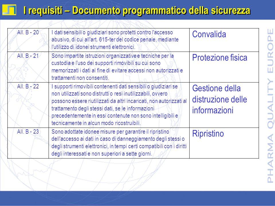 I requisiti – Documento programmatico della sicurezza