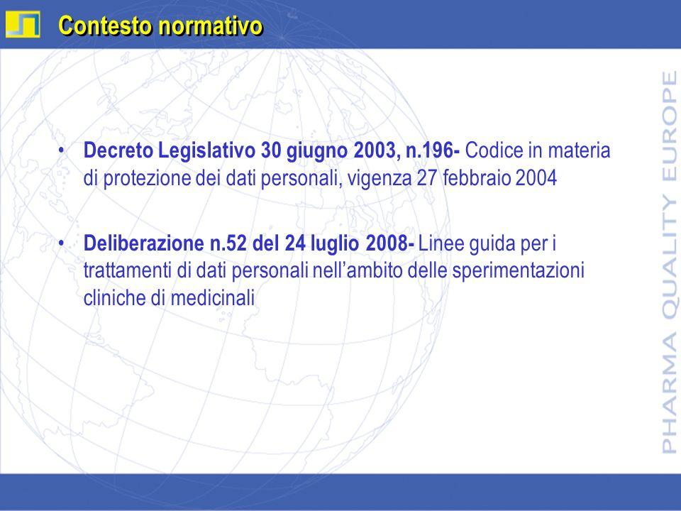 Contesto normativo Decreto Legislativo 30 giugno 2003, n.196- Codice in materia di protezione dei dati personali, vigenza 27 febbraio 2004.
