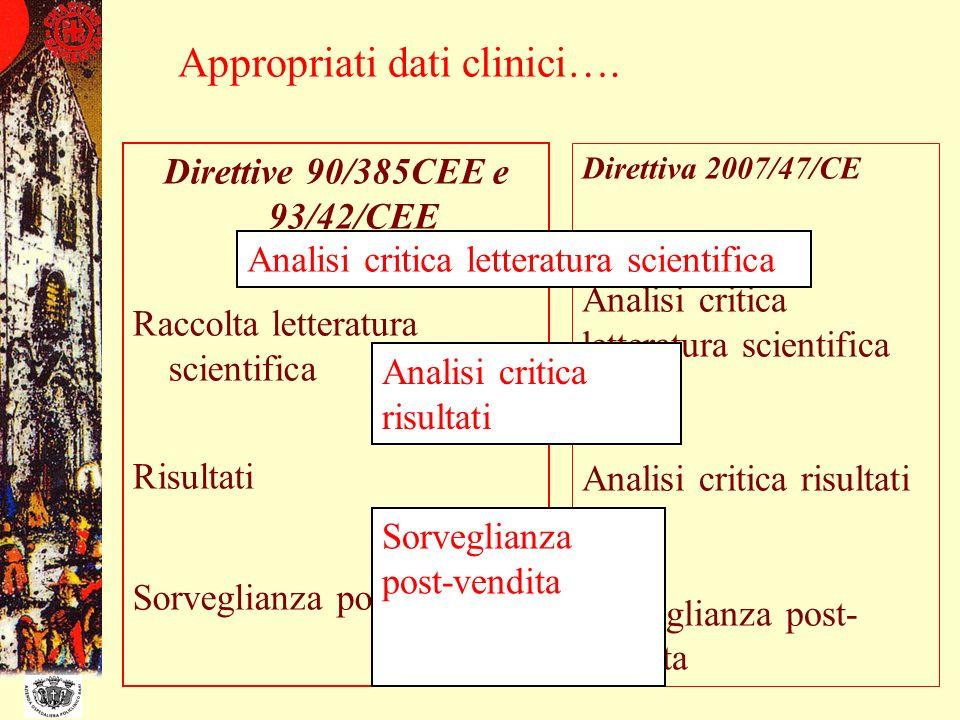 Appropriati dati clinici….