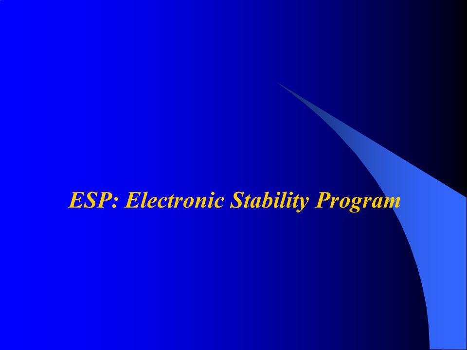ESP: Electronic Stability Program