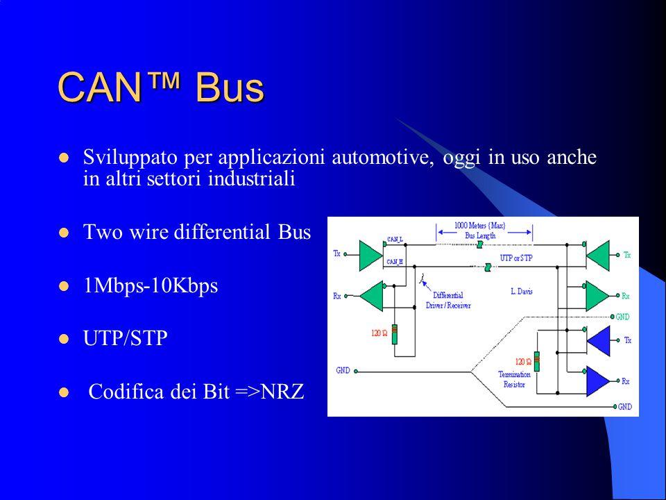 CAN™ Bus Sviluppato per applicazioni automotive, oggi in uso anche in altri settori industriali. Two wire differential Bus.