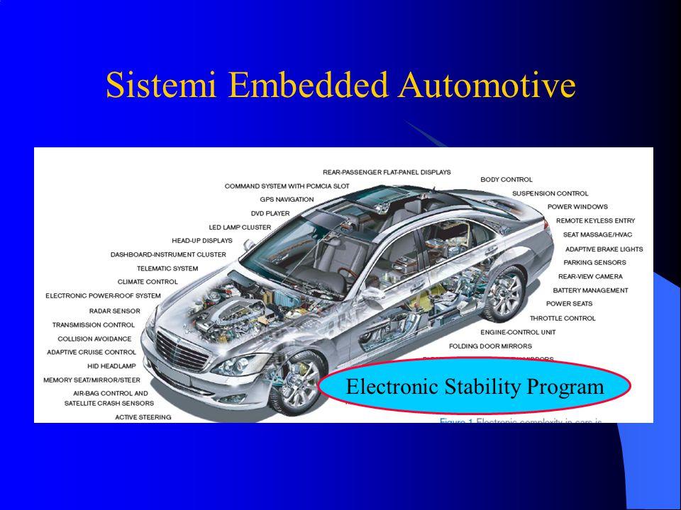 Sistemi Embedded Automotive