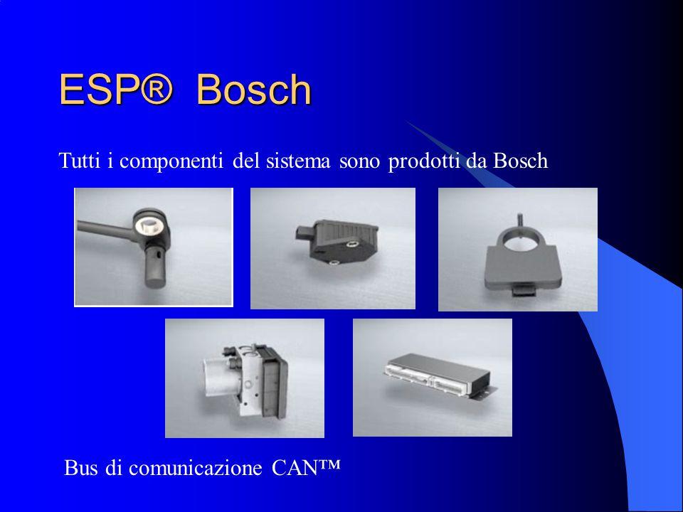 ESP® Bosch Tutti i componenti del sistema sono prodotti da Bosch