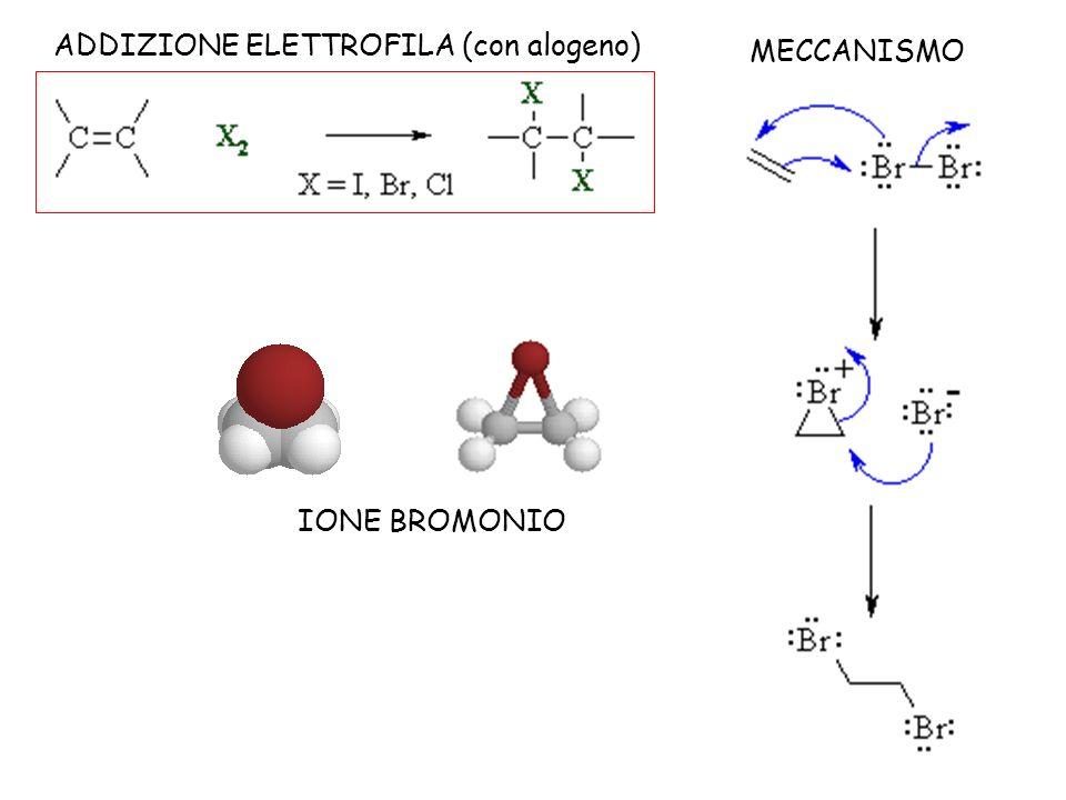 ADDIZIONE ELETTROFILA (con alogeno)