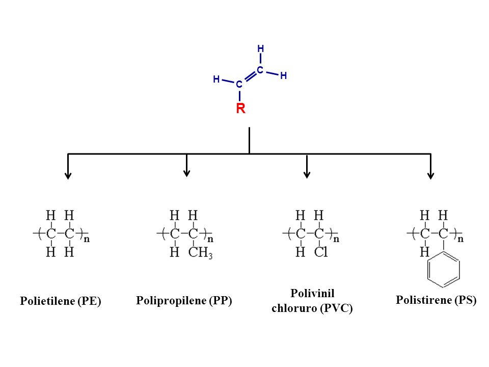 R Polivinil chloruro (PVC) Polietilene (PE) Polipropilene (PP)