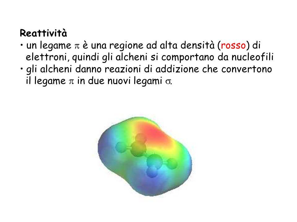 Reattività un legame p è una regione ad alta densità (rosso) di. elettroni, quindi gli alcheni si comportano da nucleofili.