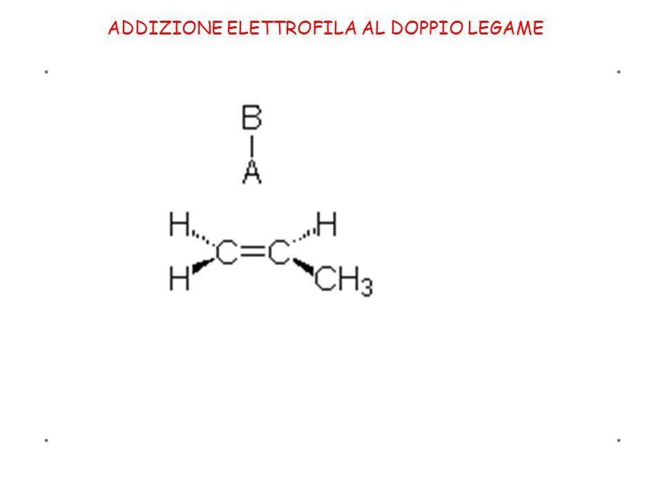 ADDIZIONE ELETTROFILA AL DOPPIO LEGAME