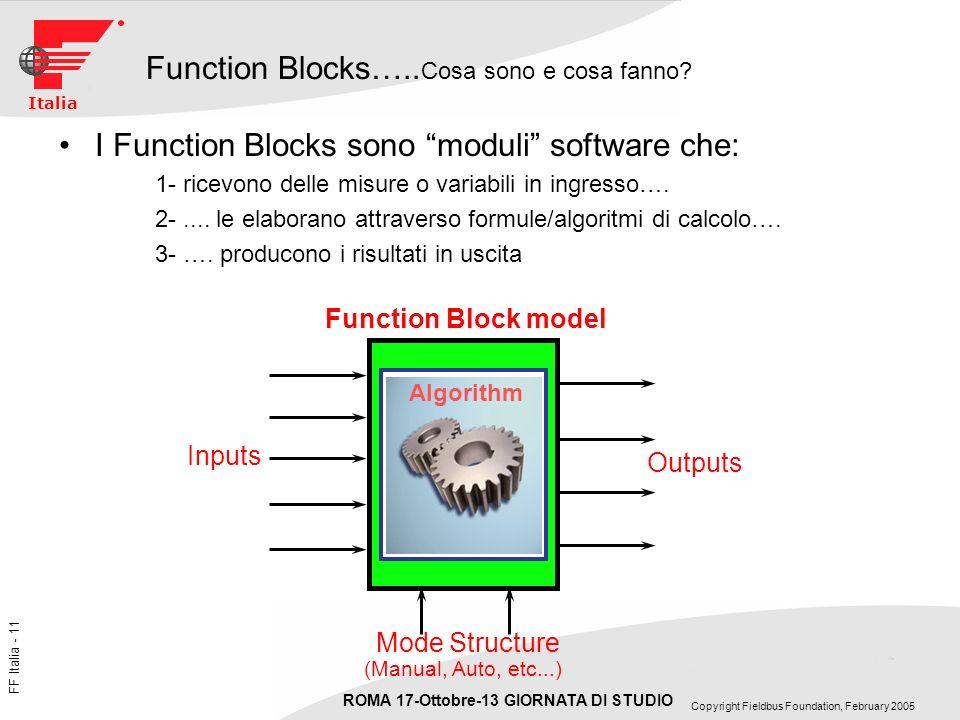 Function Blocks…..Cosa sono e cosa fanno