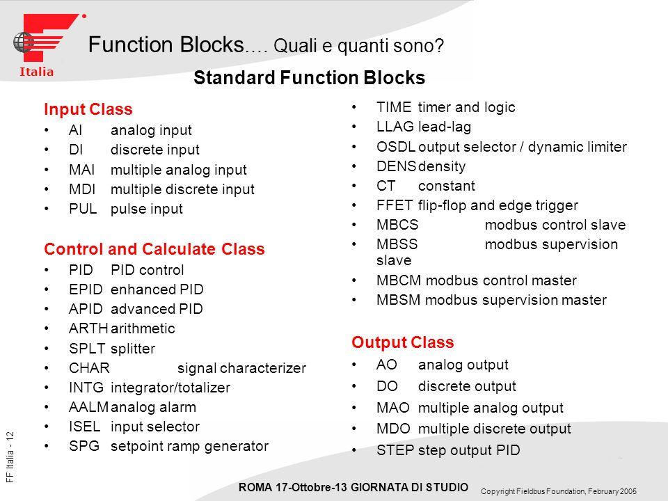 Function Blocks…. Quali e quanti sono