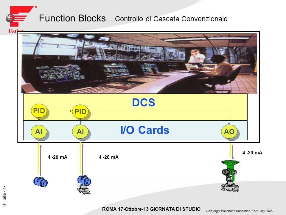 DCS I/O Cards Function Blocks….Controllo di Cascata Convenzionale PID