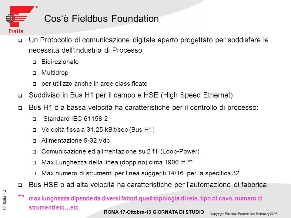 Cos'è Fieldbus Foundation