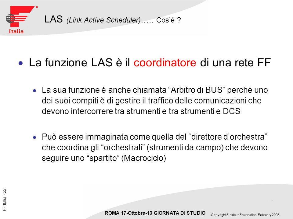 LAS (Link Active Scheduler)….. Cos'è