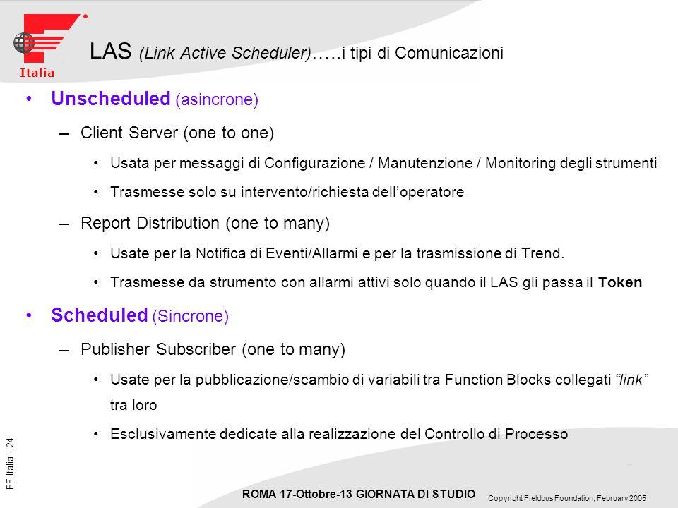 LAS (Link Active Scheduler)…..i tipi di Comunicazioni