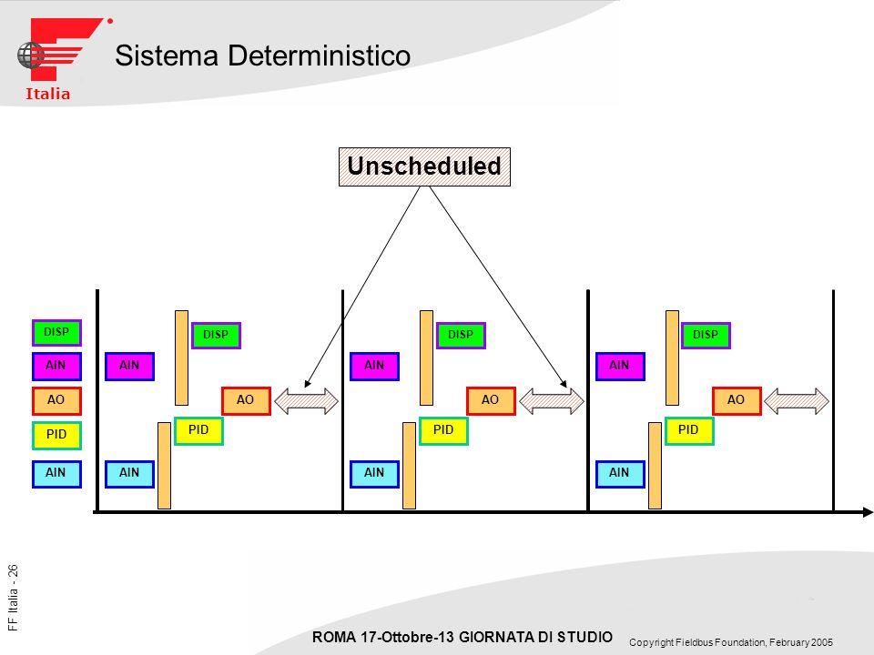 Sistema Deterministico