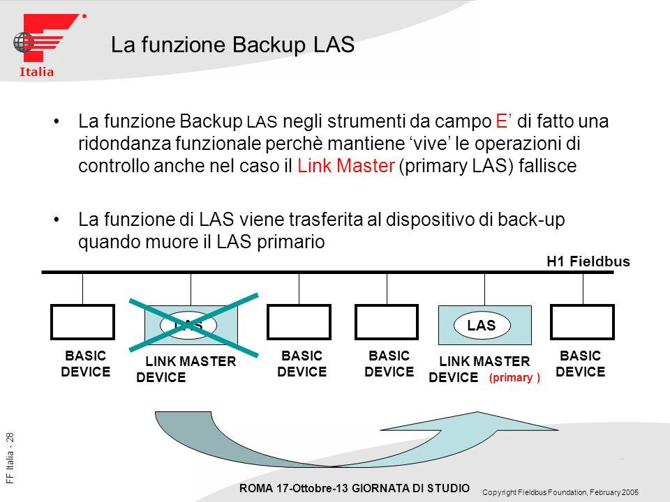 La funzione Backup LAS