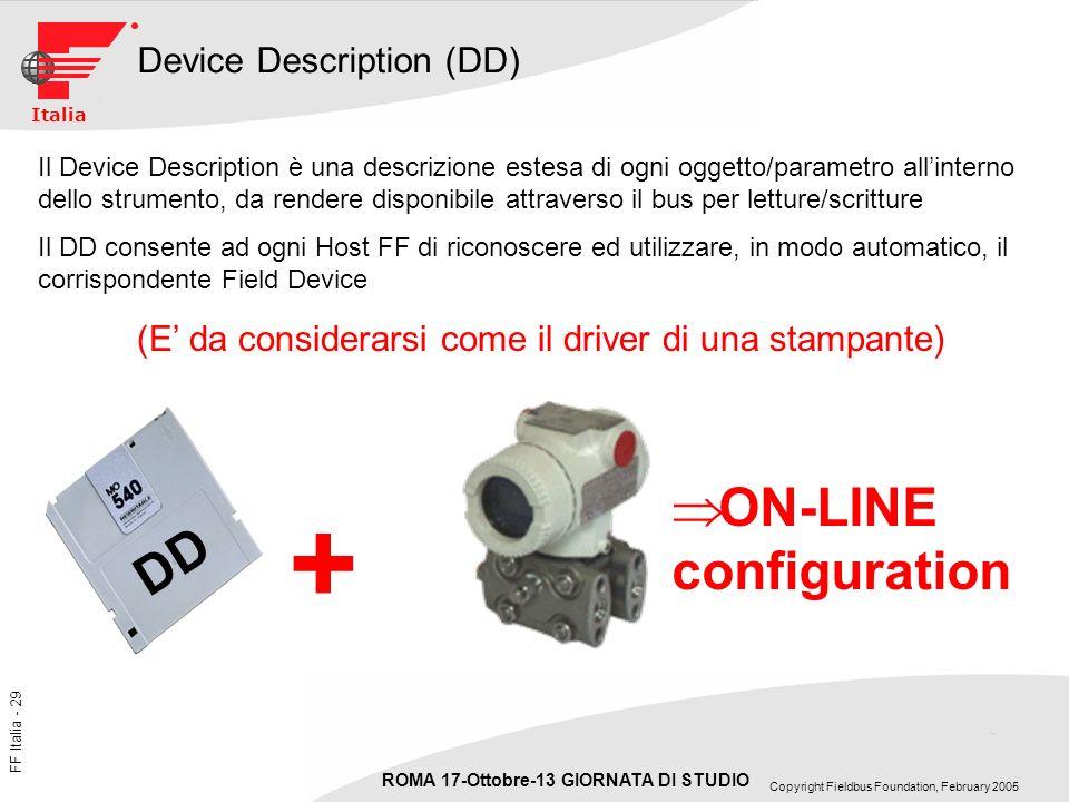 Device Description (DD)