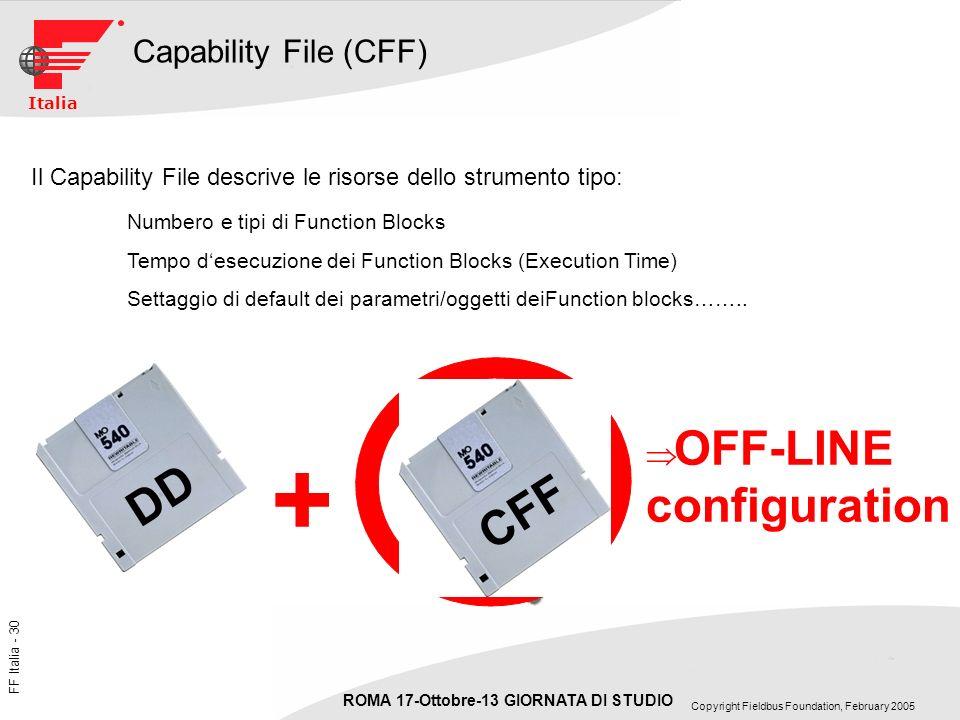+ configuration DD CFF Capability File (CFF) OFF-LINE